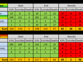 results for TDM 13.12.2014
