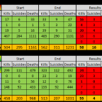 results for TDM 26.10.2014