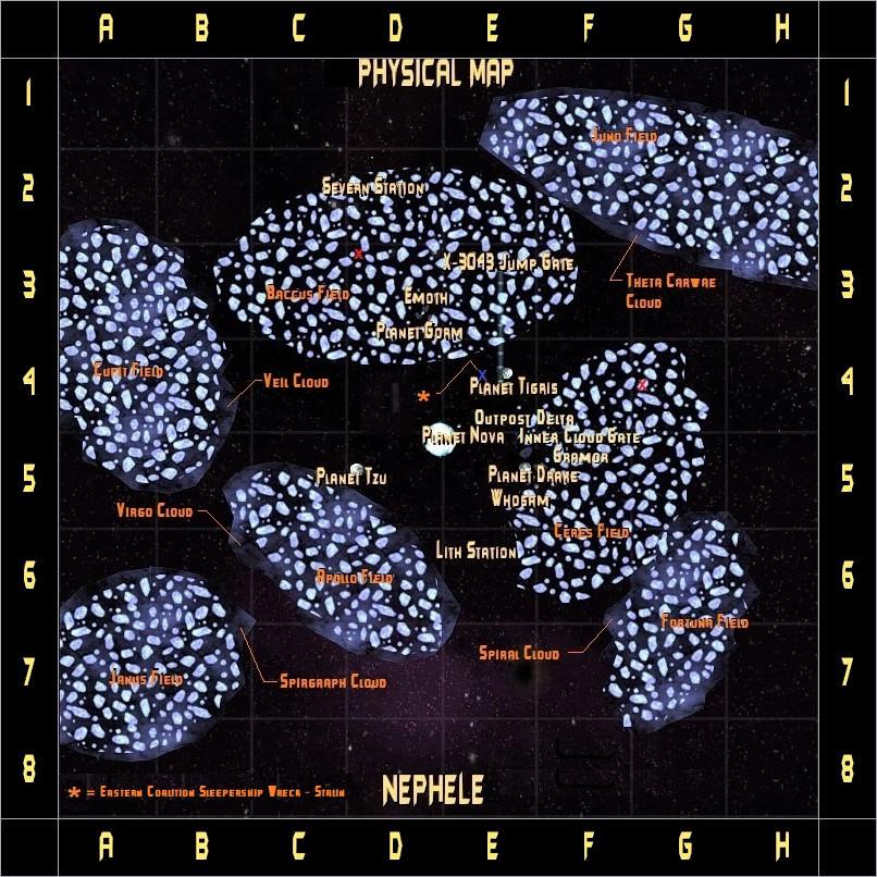 Nephele System