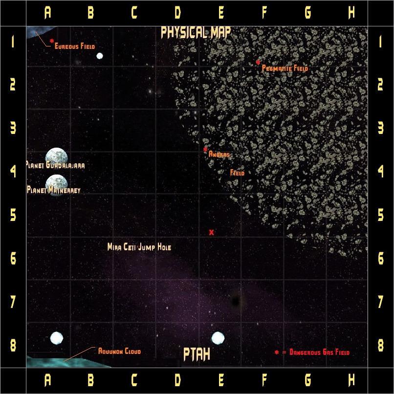 Ptah System