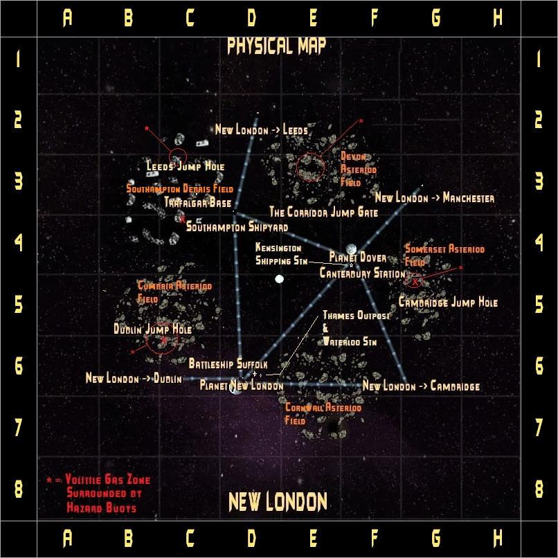 New London System