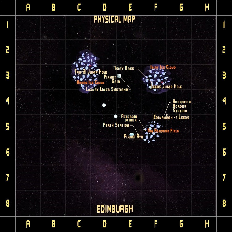 Edinburgh System