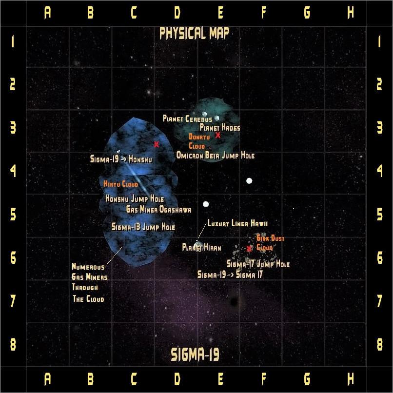 Sigma-19 System