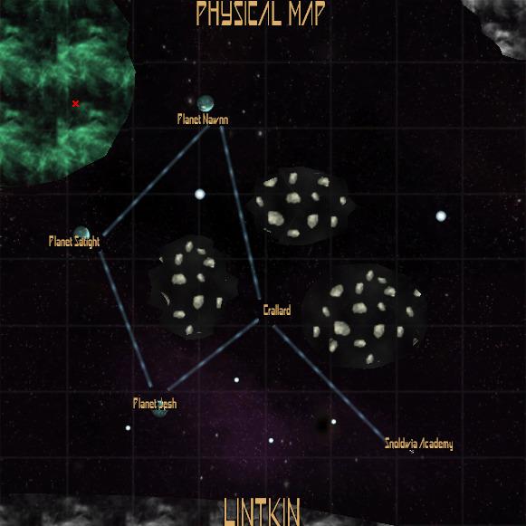 Lintkin System
