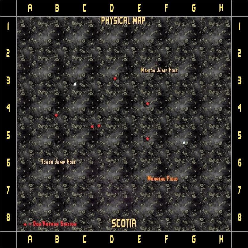 Scotia System