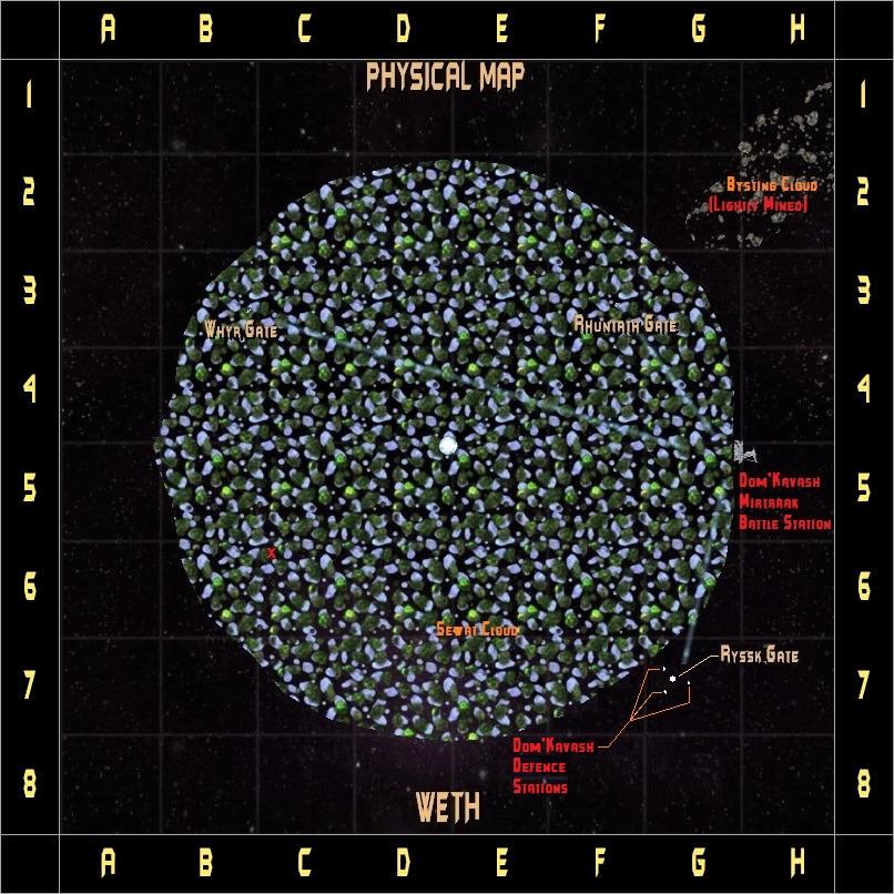 Weth System