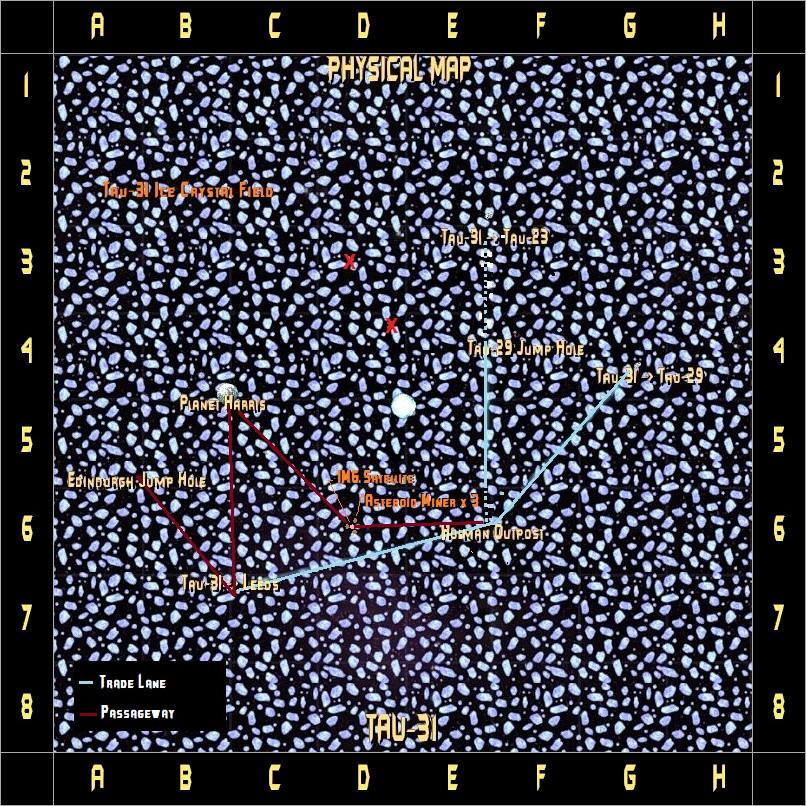 Tau-31 System