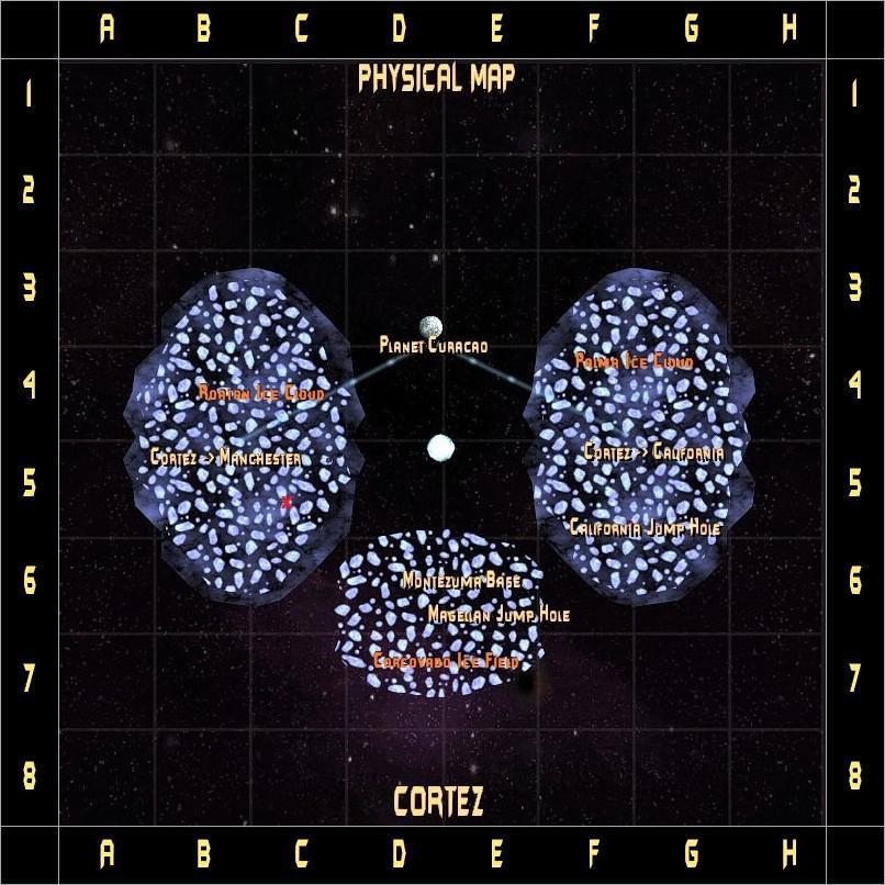 Cortez System