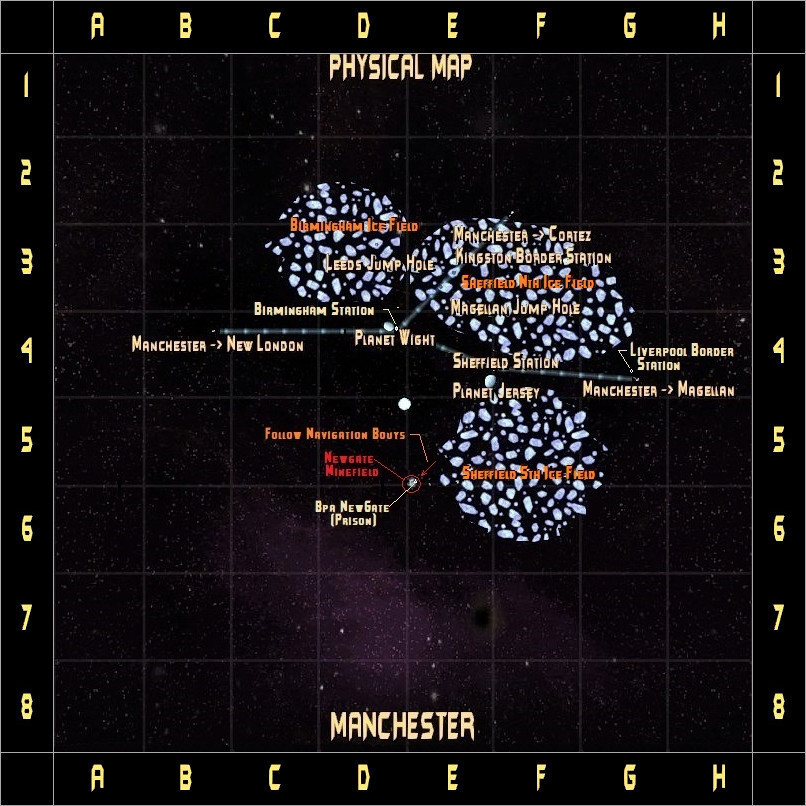 Manchester System