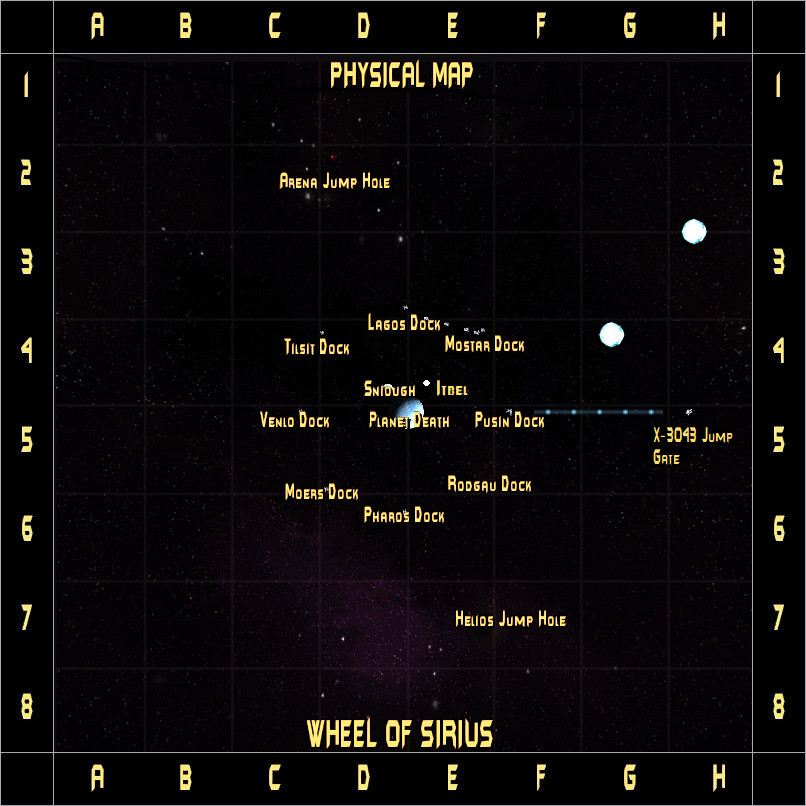 Wheel of Sirius System