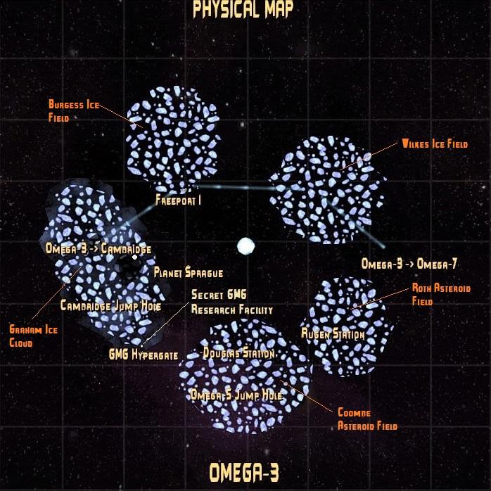 Omega-3 System