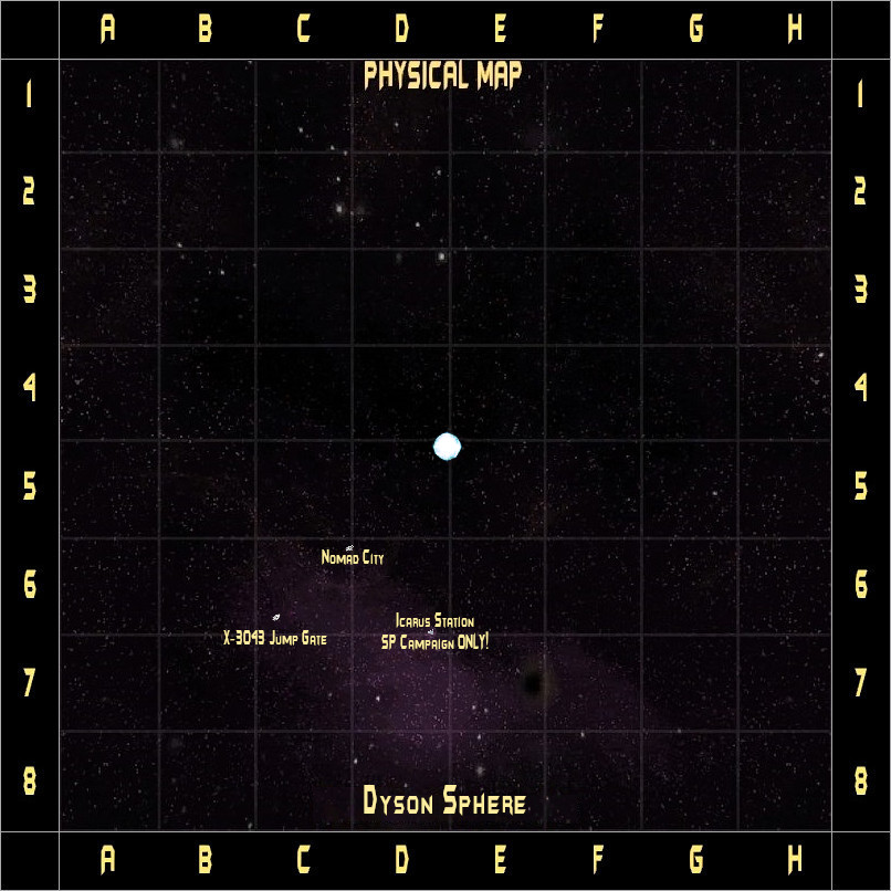 Dyson Sphere System