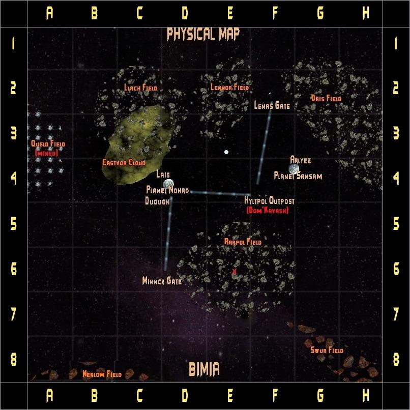 Bimia System