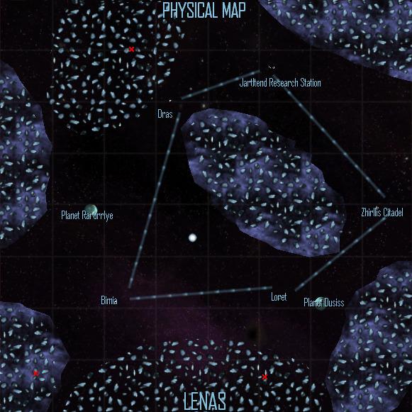 Lenas System