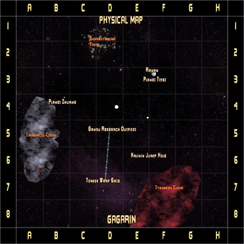 Gagarin System